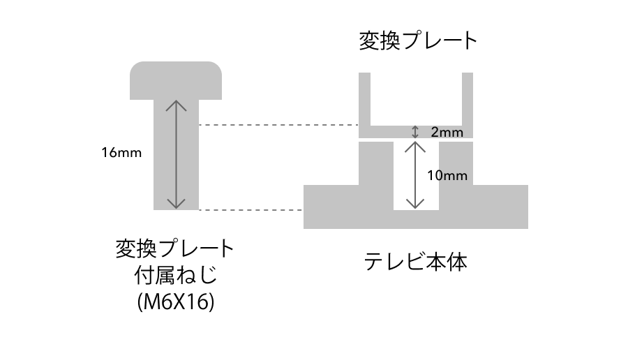 テレビと変換プレート寸法図
